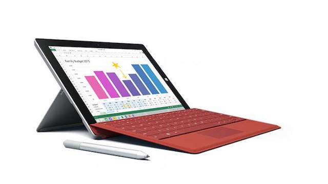 surfacered